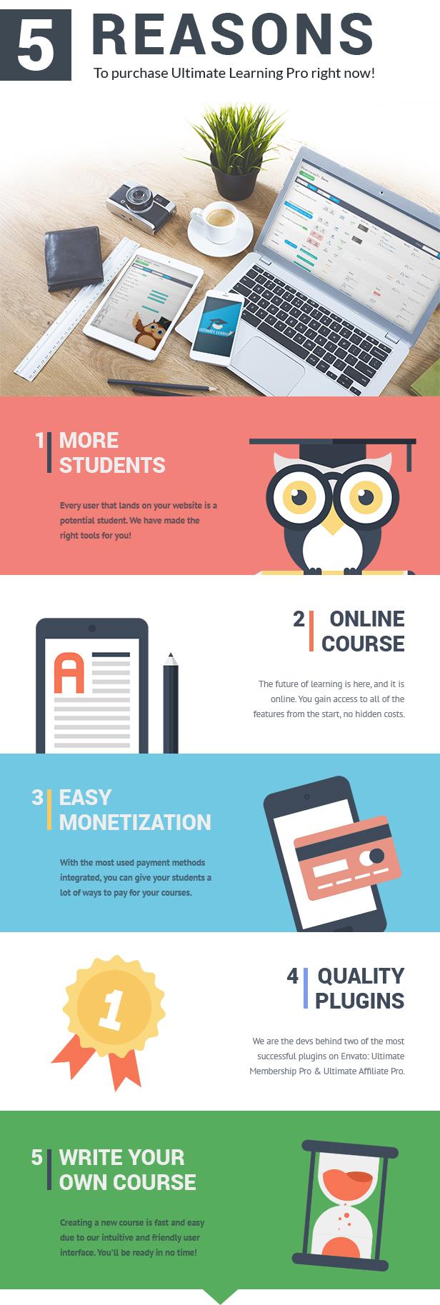 Ultimate Learning Pro WordPress Plugin - 14
