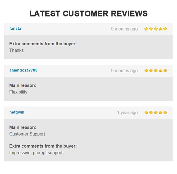 Trego - Premium Responsive Zencart Theme - 1