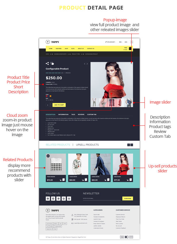 Toppy - Product Page