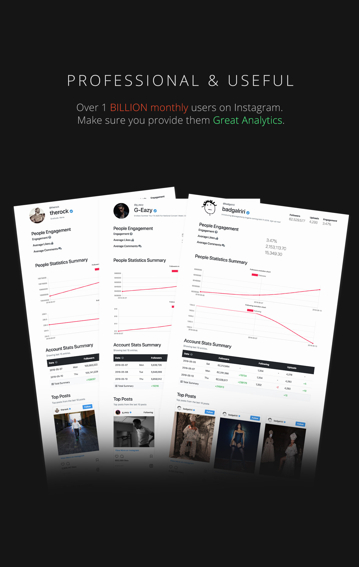 phpAnalyzer - Social Media Analytics / Statistics Tool - 3