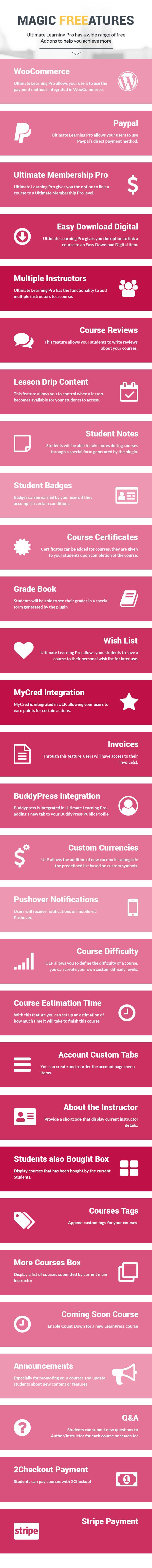Ultimate Learning Pro WordPress Plugin - 15