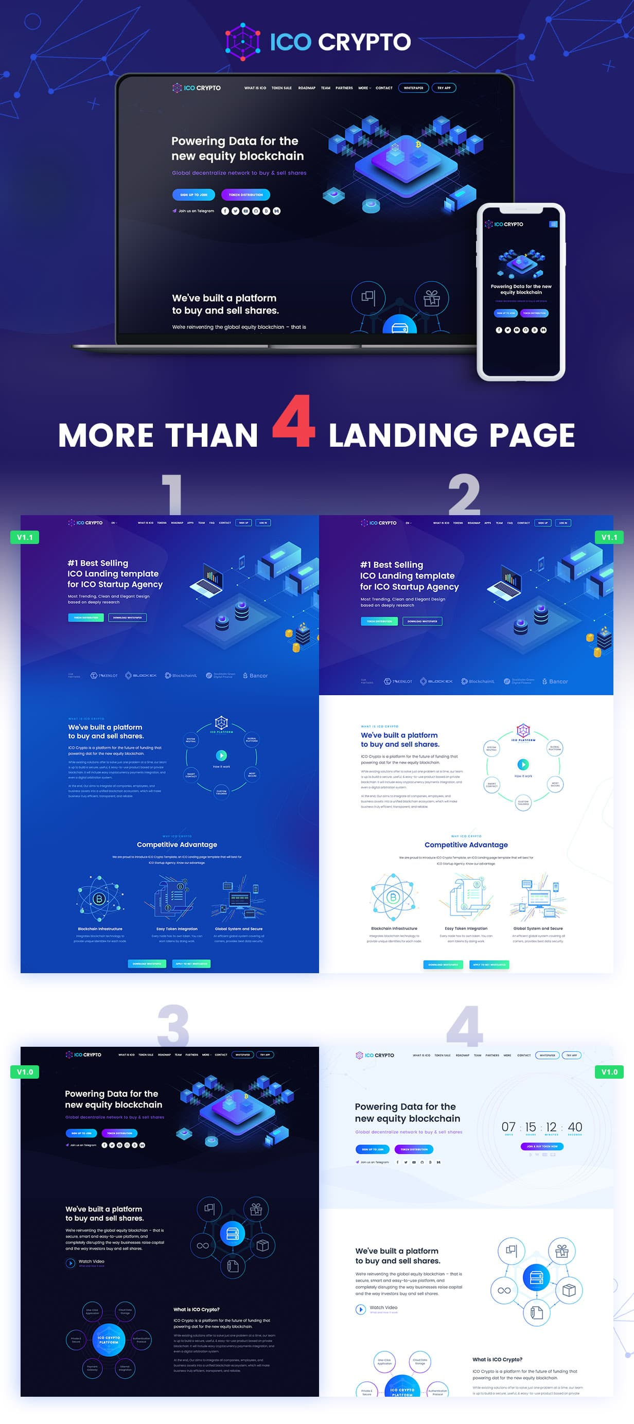 Cryptico - ICO Crypto Landing & Cryptocurrency WordPress Theme
