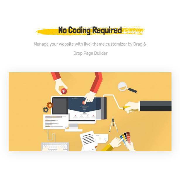 Foodo Elementor Page Builder- Fast Food Restaurant WordPress Theme