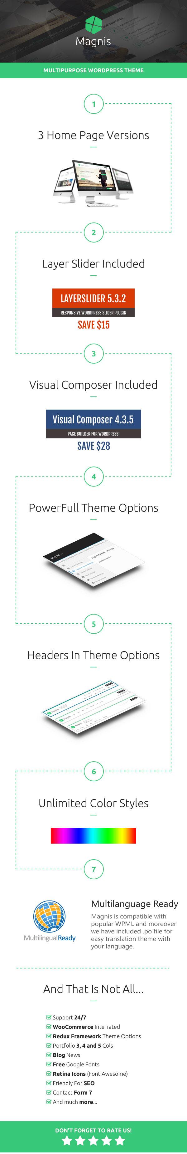 Description Magnis - Corporate Multipurpose WordPress Theme