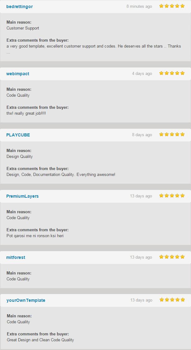 Element - Responsive Multi-Purpose HTML5 Template - 1