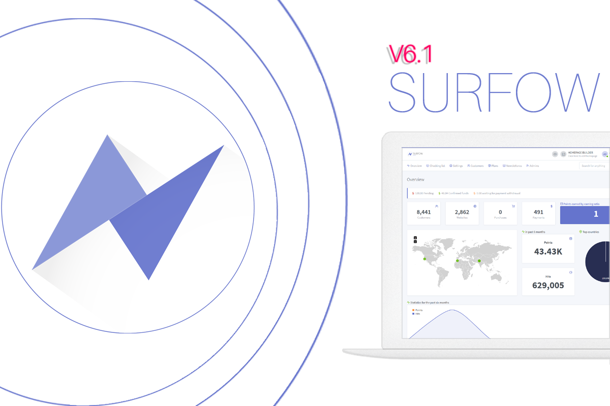 Surfow V6.0 - Traffic Exchange Service - 1