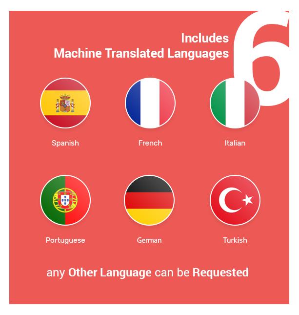 Includes Translation Files