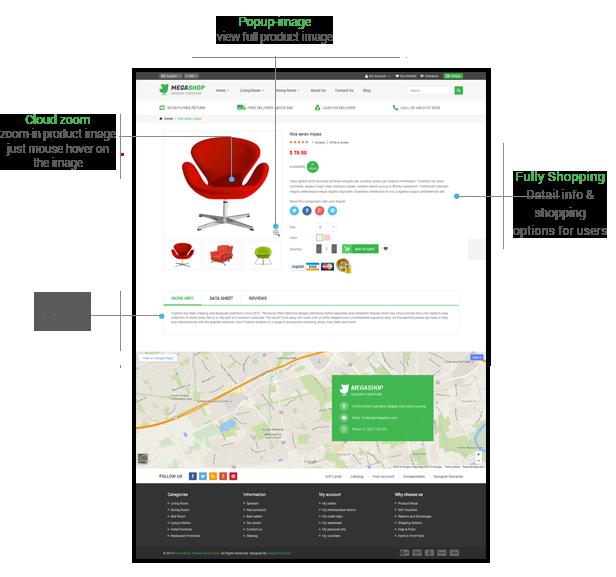Megashop - Product Page