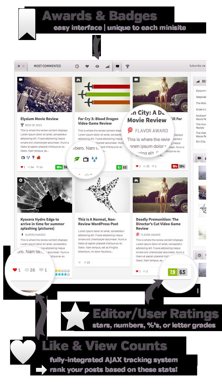 Flavor - Responsive/HD Magazine/Review AJAX Theme - 4