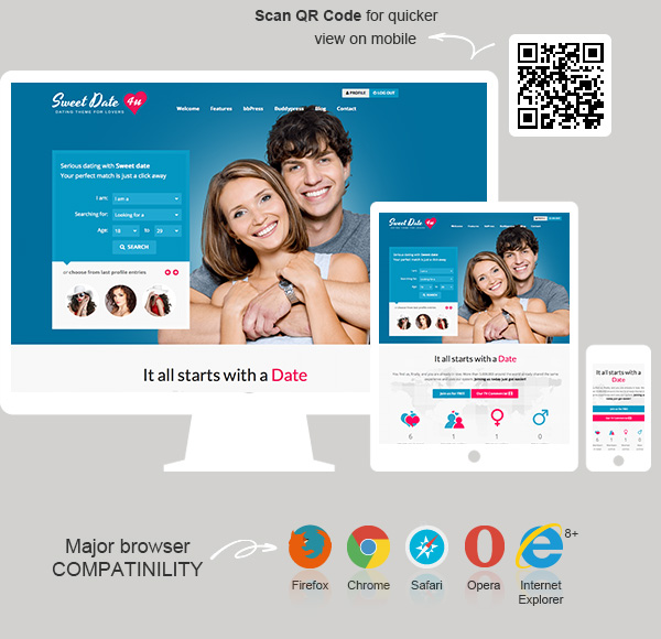 Dating membership site software