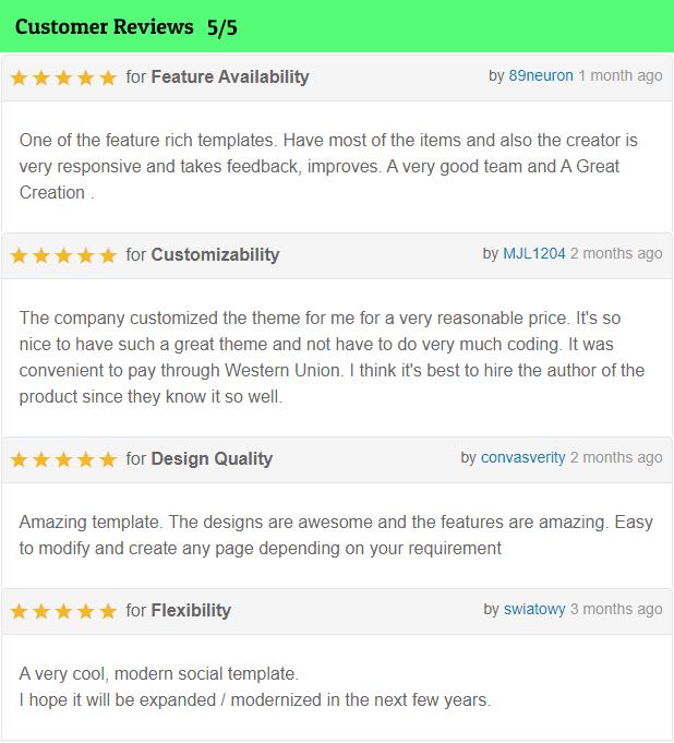 Pitnik Reviews