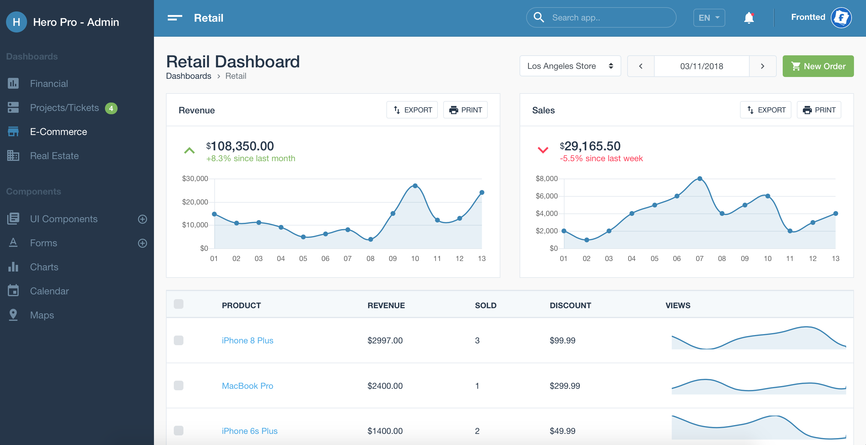 shop admin dashboard