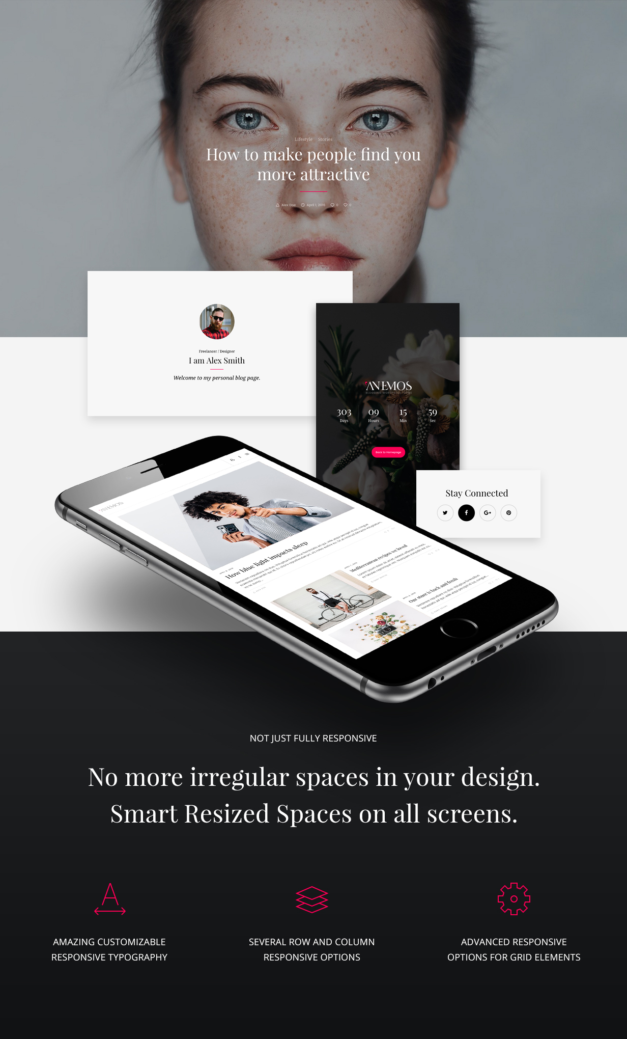 Anemos Responsive Features