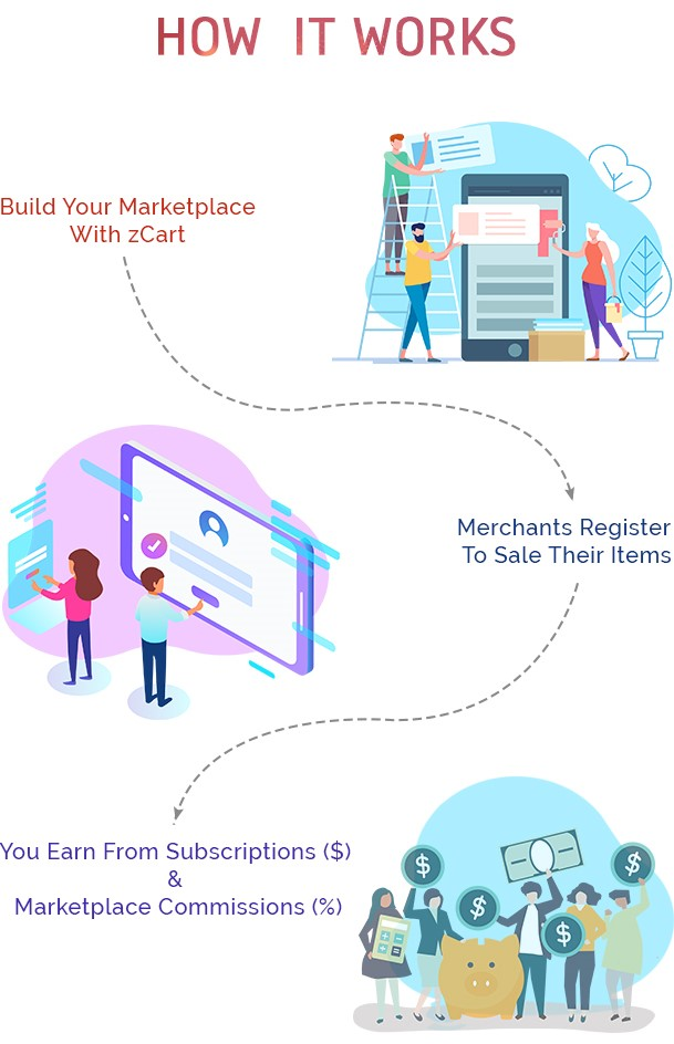 zCart-Multi-Vendor-E-Commerce-Marketplace