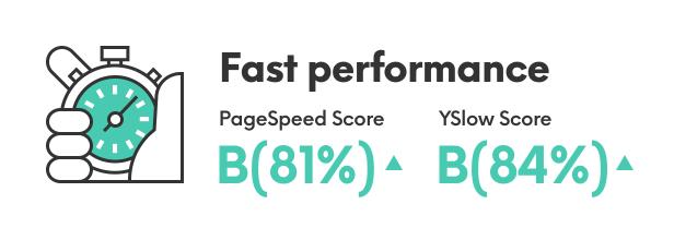 fast perform