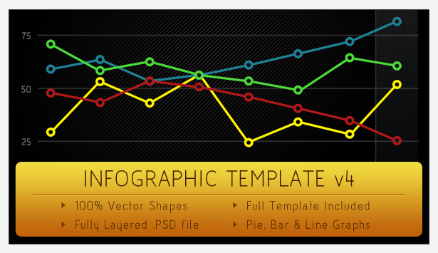 Advanced Infographic Charts and Templates - 10