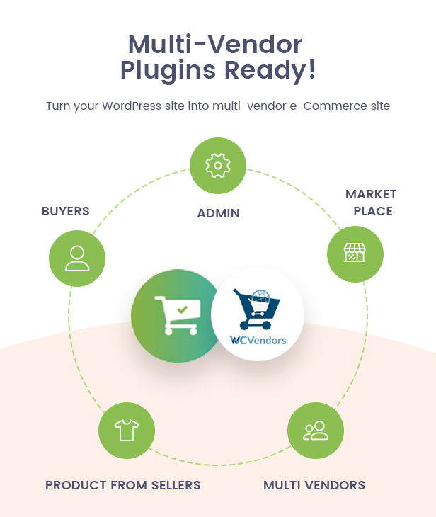 DeerSmart - Multipurpose Responsive WooCommerce WordPress Theme - 7