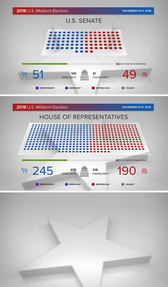 Midterm Election Elements - House & Senate | MOGRT for Premiere Pro - 4