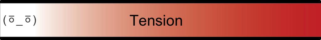 tense, tension