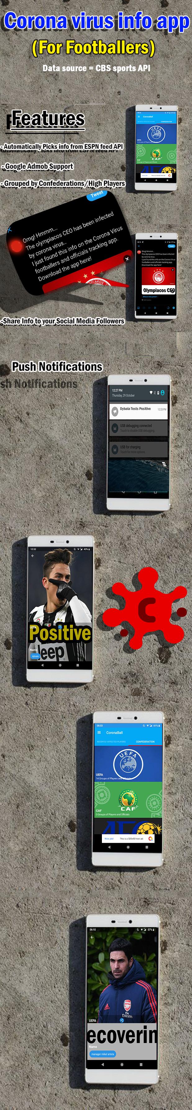 Corona-Virus-Info-App zu Fußballstars - App für Benutzer, um schnell Informationen zu infizierten Fußballstars zu erhalten - 1