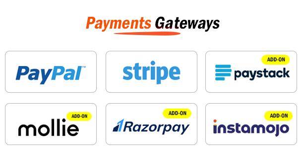 Fundme - Crowdfunding Platform - 2