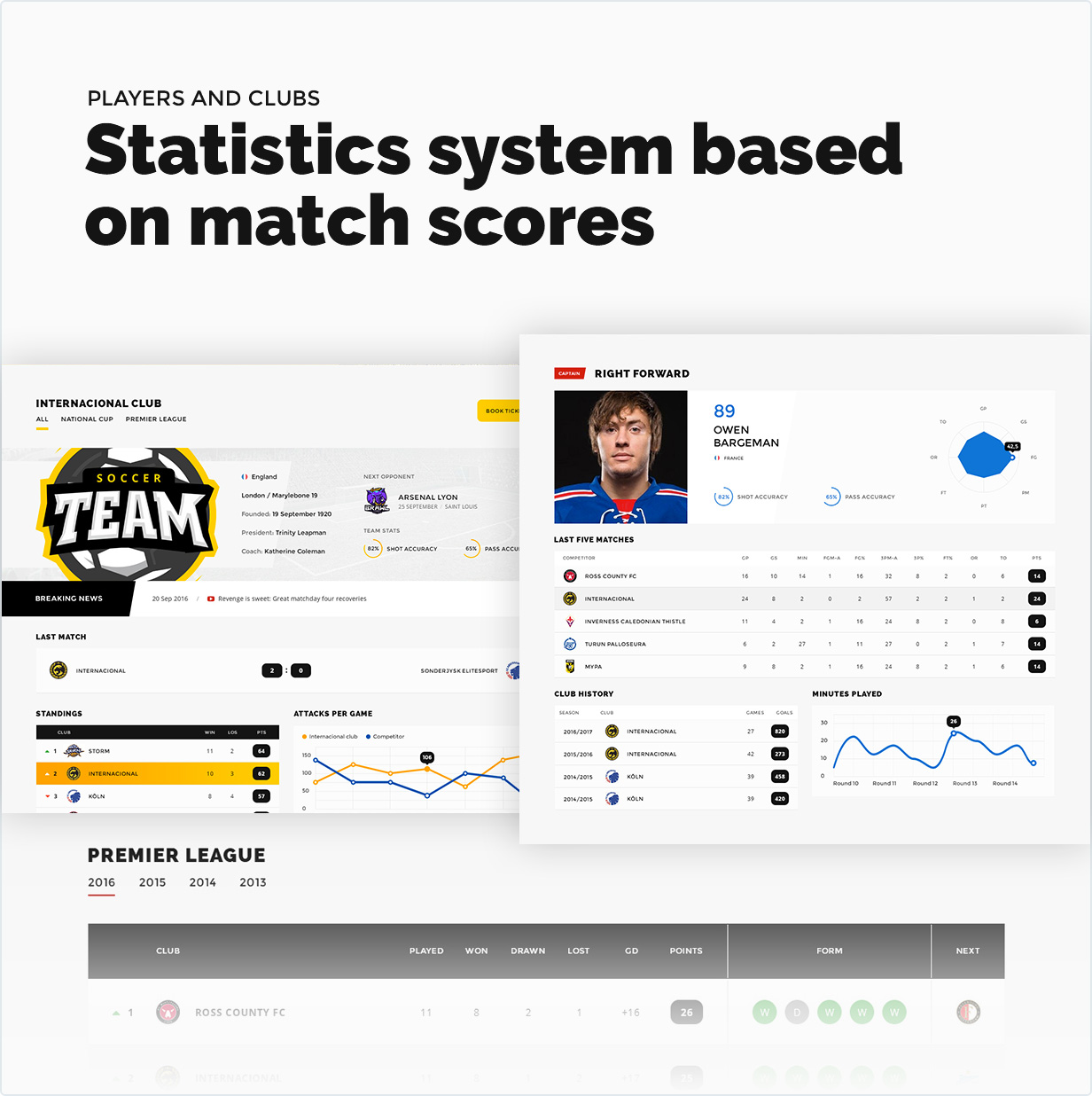 Statistic system based on match scores