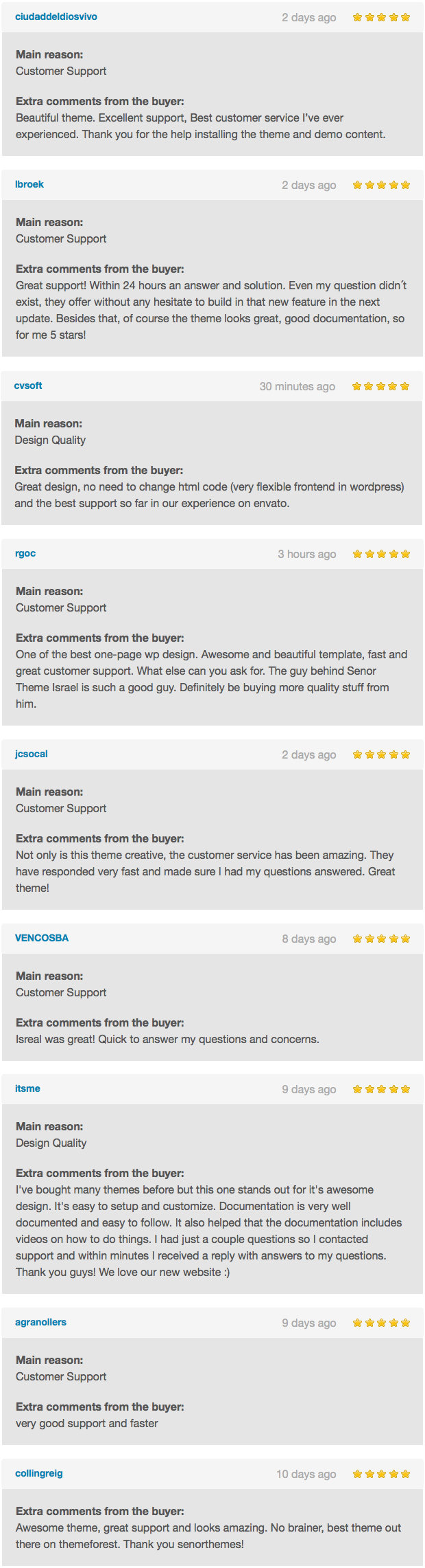 Salem - Clean and Bold One Page Wordpress Theme - 12