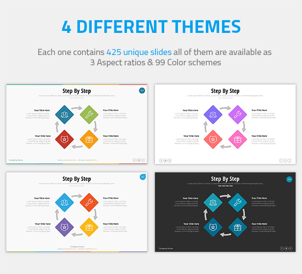 Business Plan - The 4 Themes Preview