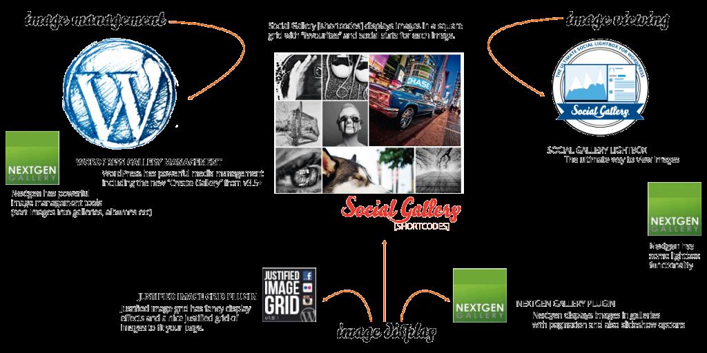 image-functionality