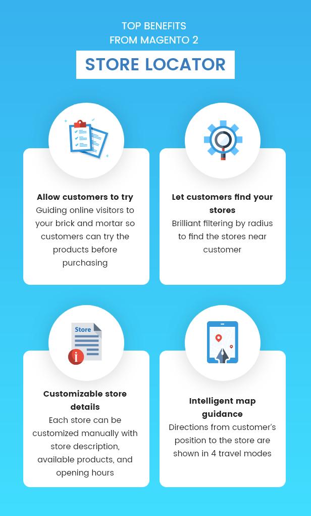 Store-locator-magento-2-benefits