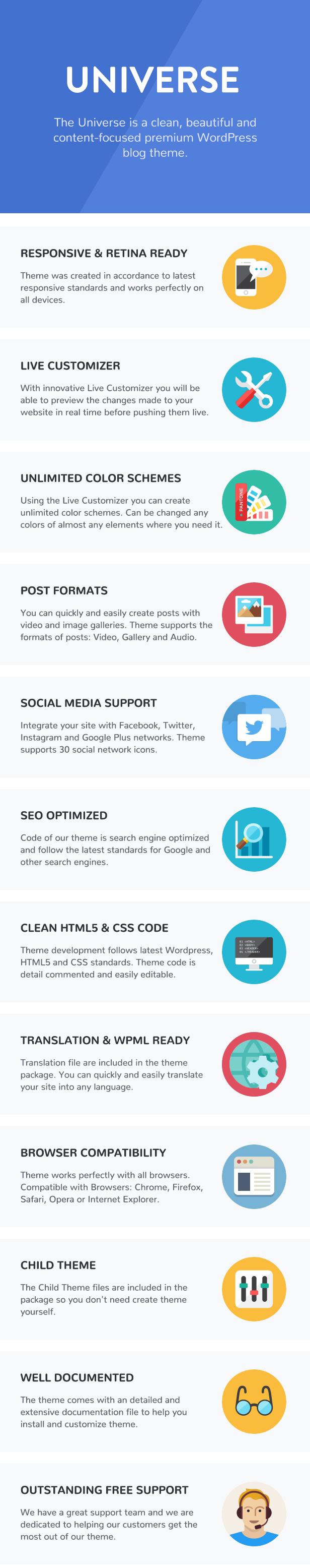 Universe - Clean & Minimal WordPress Blog Theme - 2