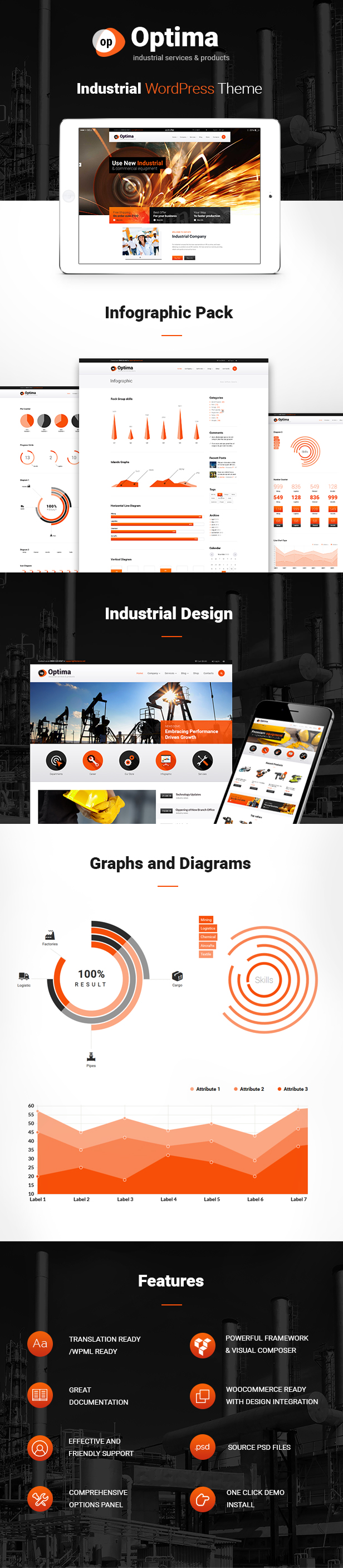 Industrial WordPress Theme features