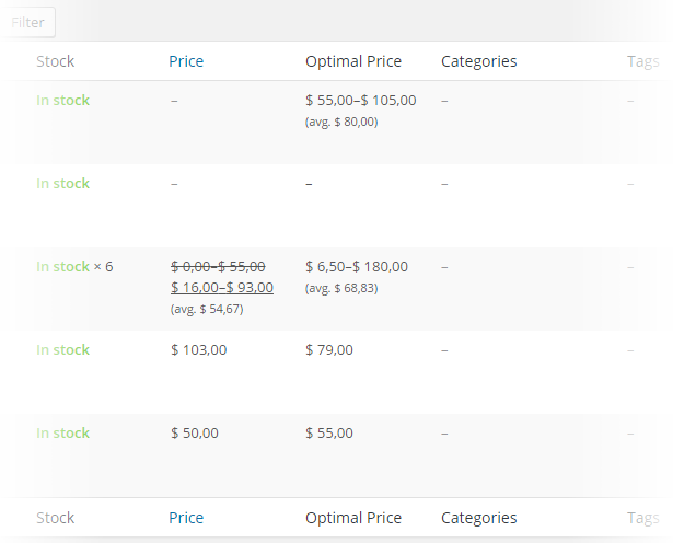 WooCommerce Price Optimizer - Products