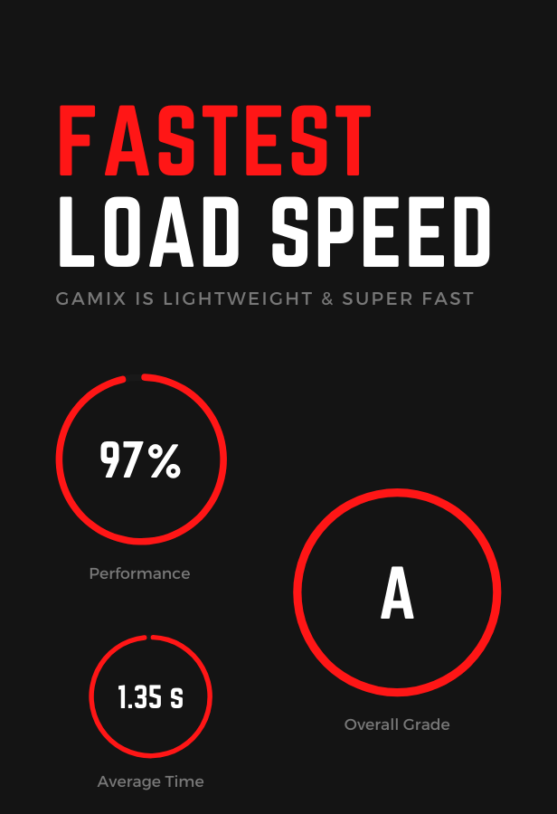Gamix - eSports & Gaming HTML5 Template - 1