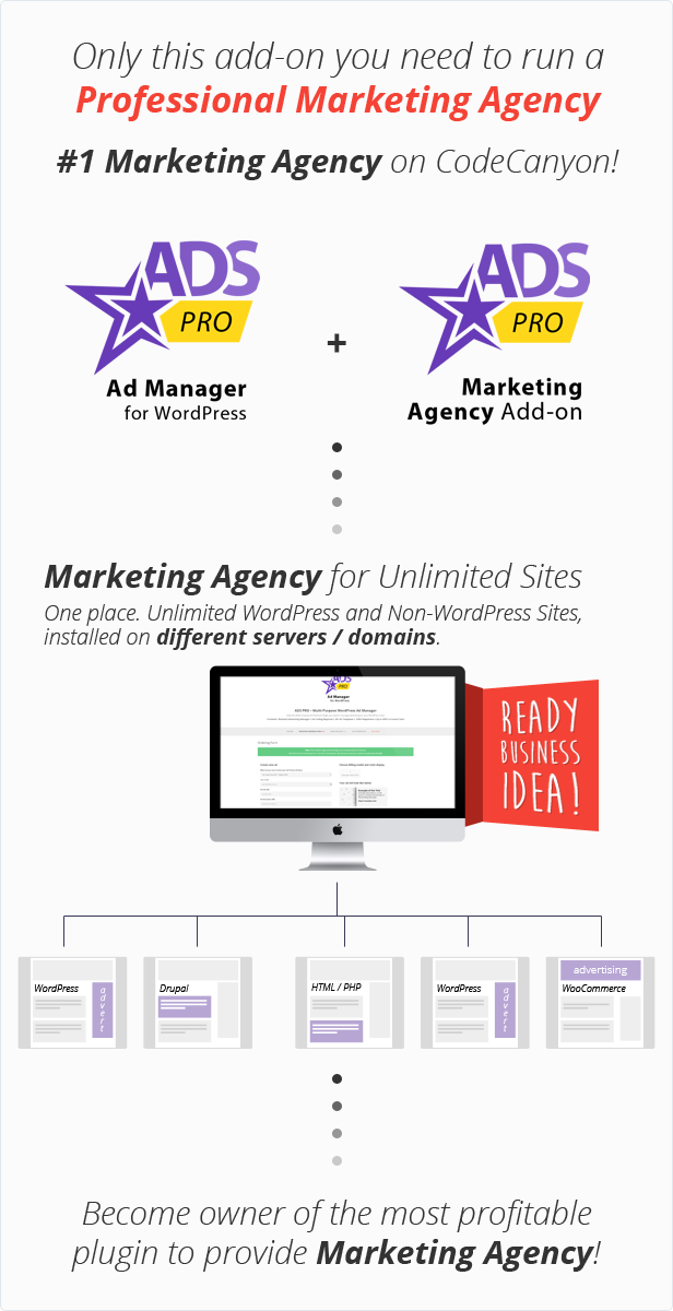 ads manager pro nulled wordpress