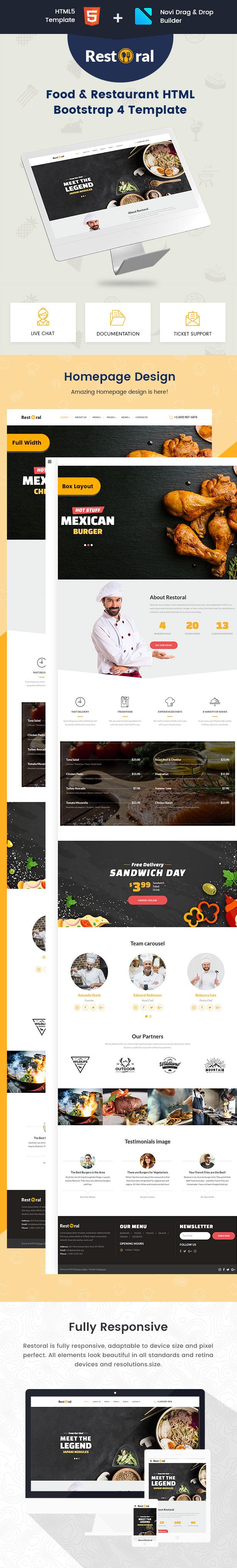 Restoral - Food & Restaurant HTML Responsive Bootstrap 4 Template - 1