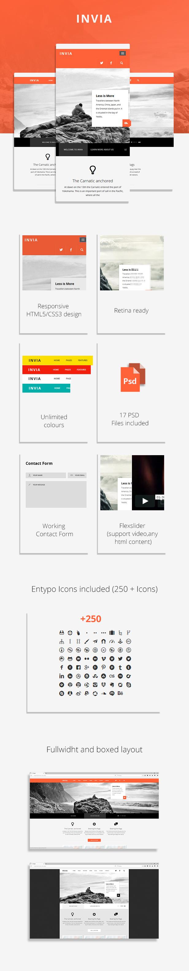 invia html description