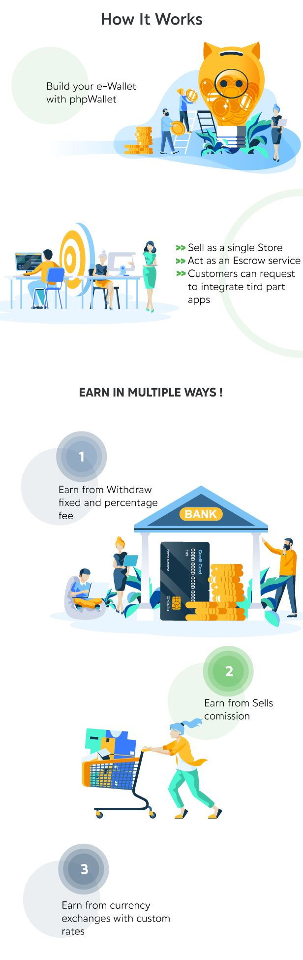 phpWallet - e-wallet and online payment gateway system. - 1