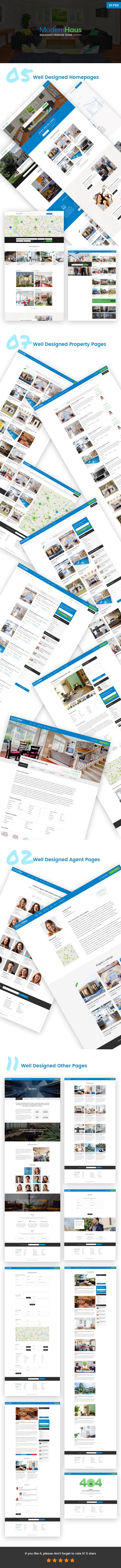 ModernHaus - Real Estate PSD Template - 1