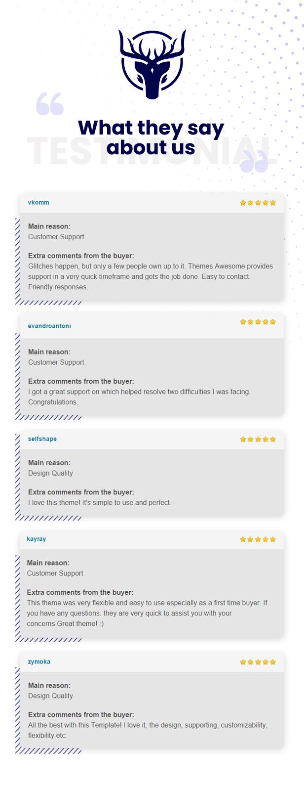 Fullscreen WordPress Menu - FullScreen Menu Awesome - 5