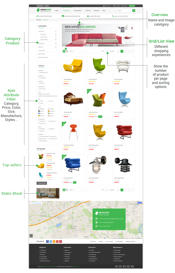 Megashop - Listing Page