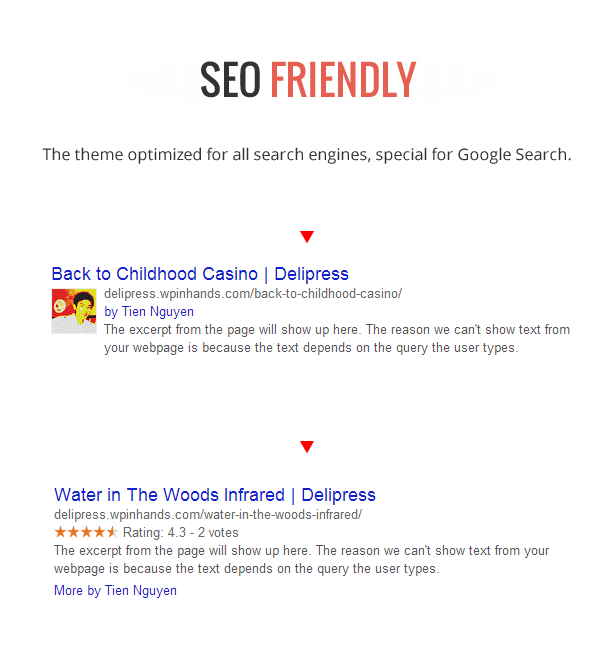 SEO friendly - Delipress - Magazine and Review WordPress Theme