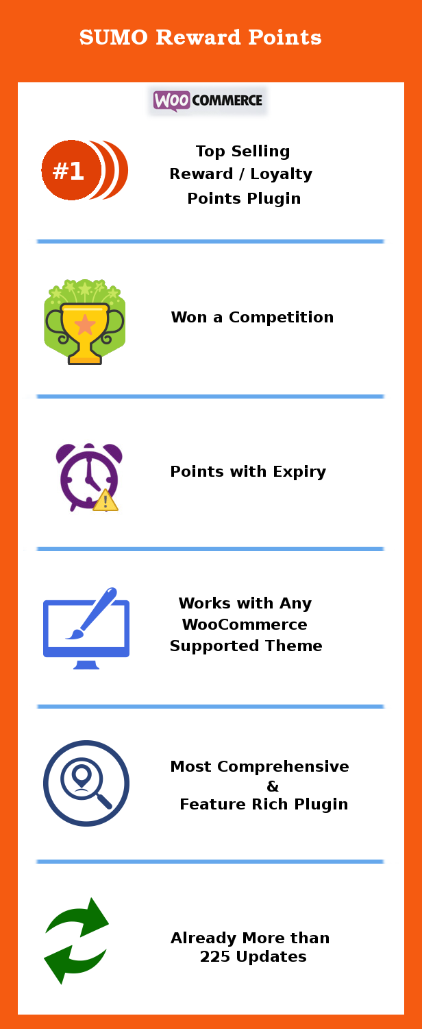 SUMO Reward Points - WooCommerce Reward System - 1