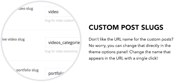 Custom posts slug