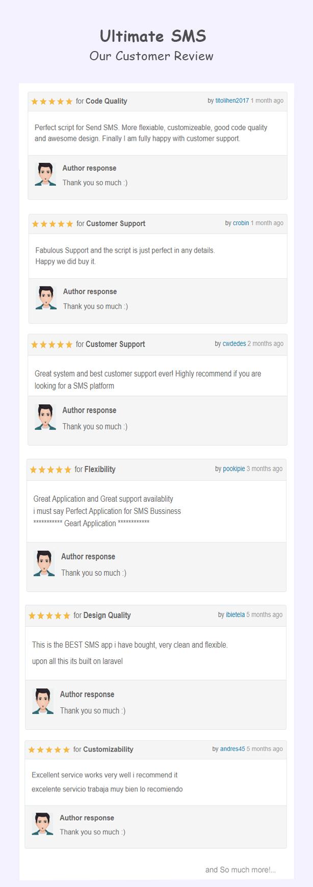 Ultimate SMS - Bulk SMS Application For Marketing - 19