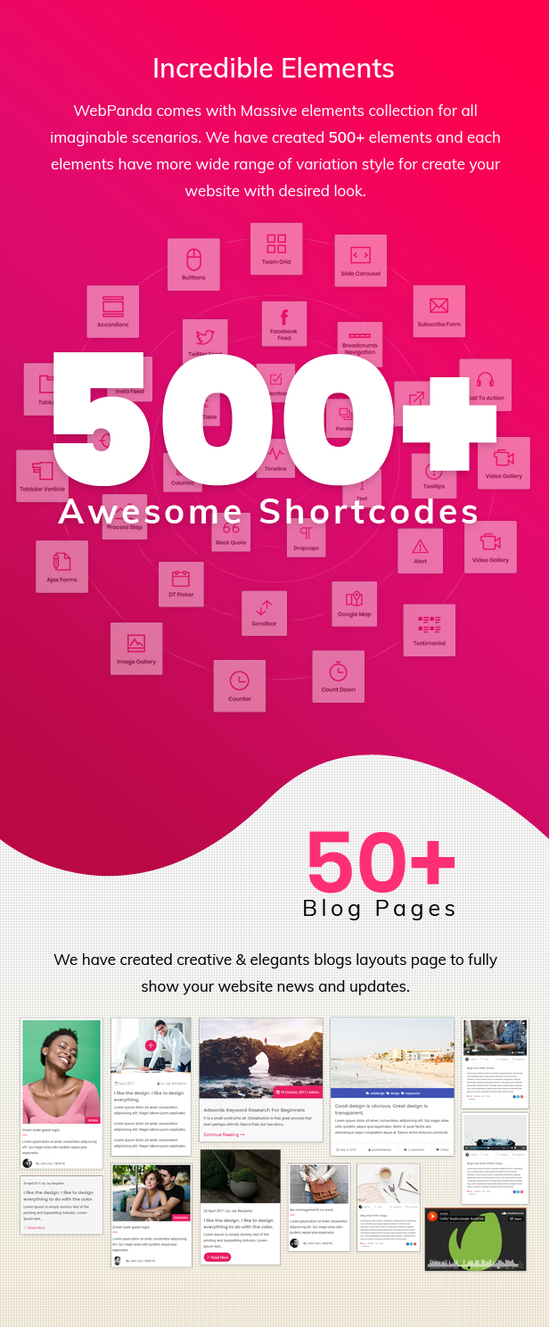 WebPanda comes 500+ Design elements collection for all imaginable scenarios. Blog, Masonry, Grid, Metro and Classified Blogs Layout