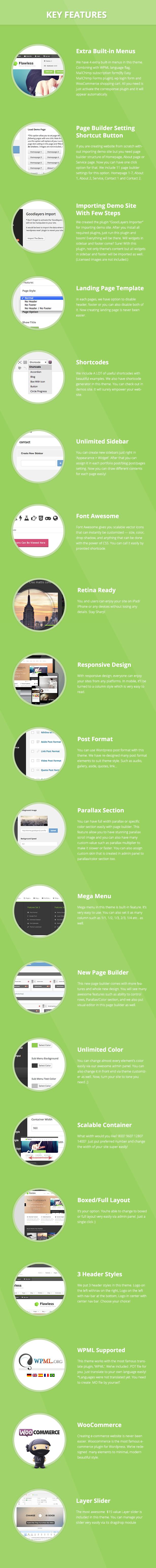 Flawless - Responsive Multi-Purpose WP Theme - 2