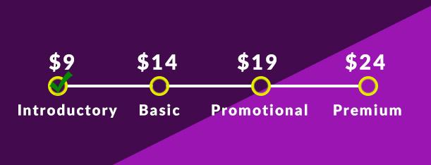 Launching Price Discounts - Bonus Product for WooCommerce