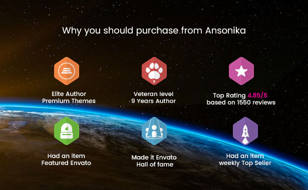 Ansonika Themeforest Elite Author