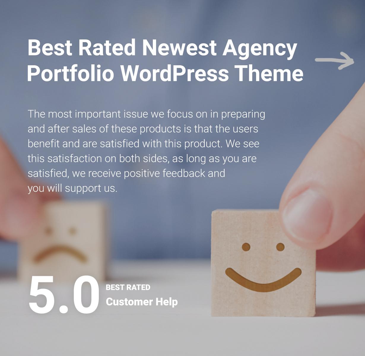Best Rated WordPress Help Team